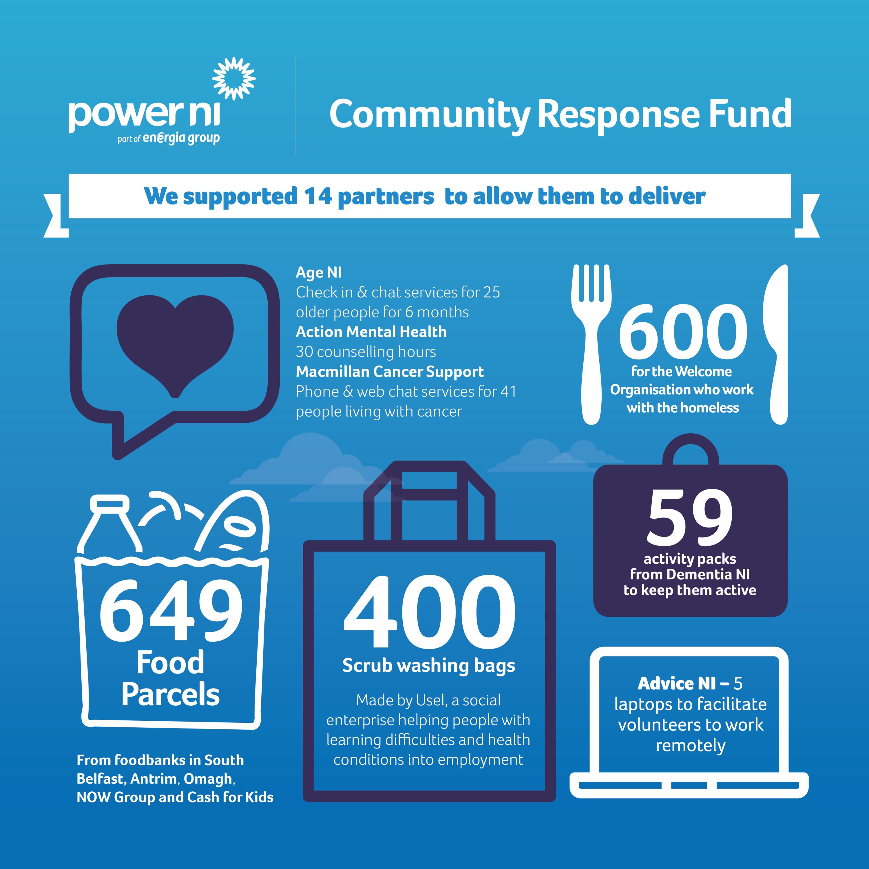 Community-Response-social-2
