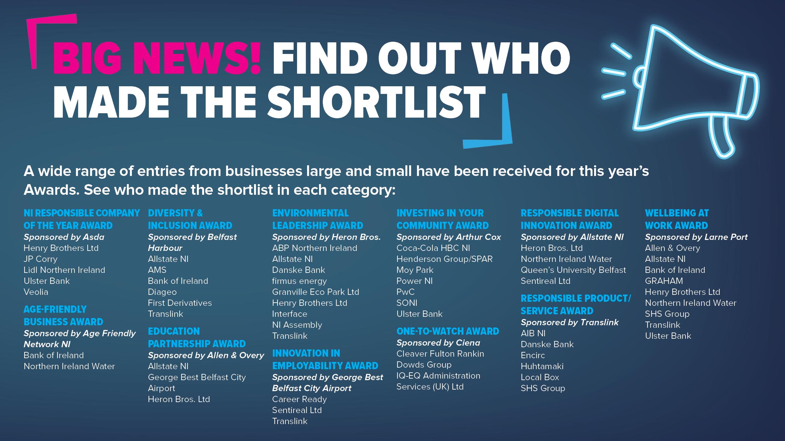 210622_Awards 2021_Shortlisted Full shortlist